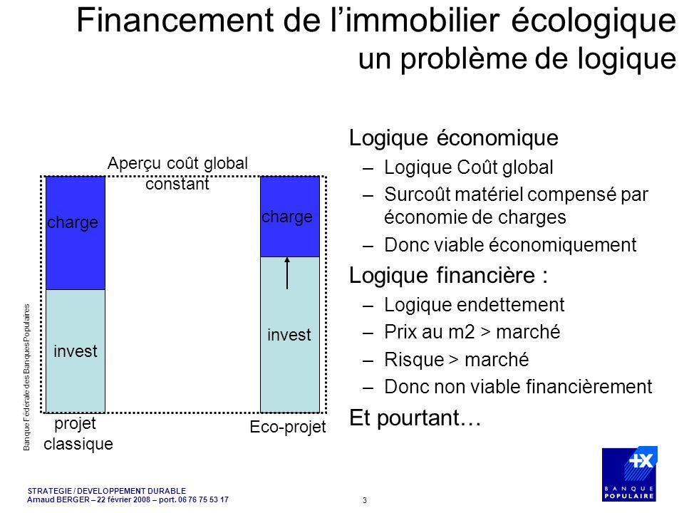 Financement de l'immobilier écologique un problème de logique