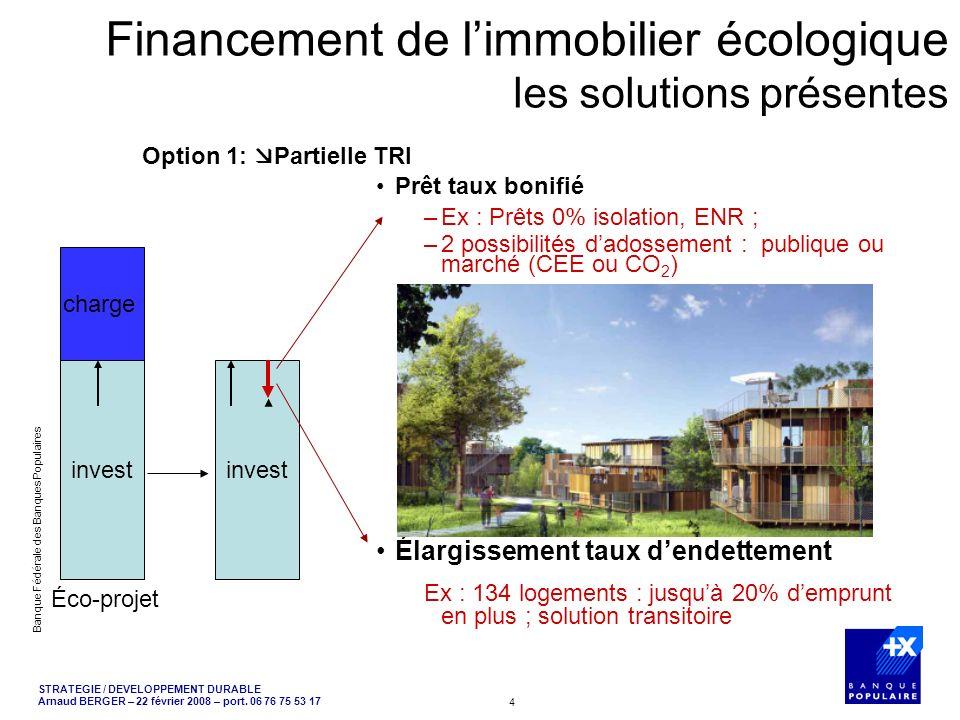 Financement de l'immobilier écologique les solutions présentes