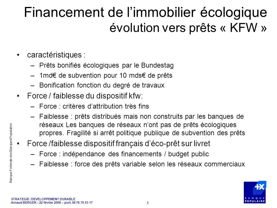 Financement de l'immobilier écologique évolution vers prêts « KFW »