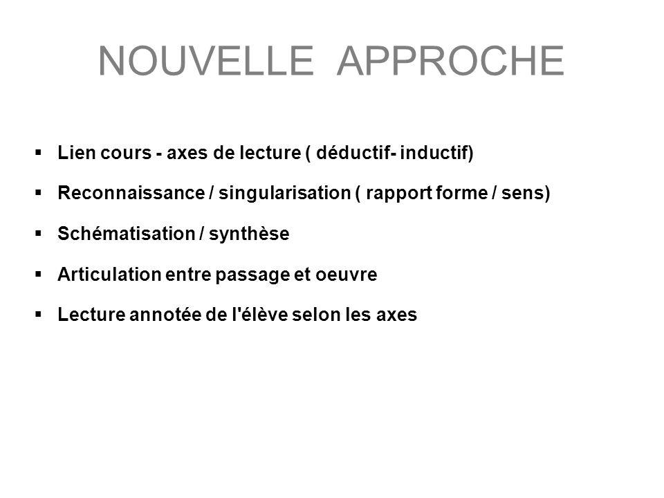 NOUVELLE APPROCHE Lien cours - axes de lecture ( déductif- inductif)