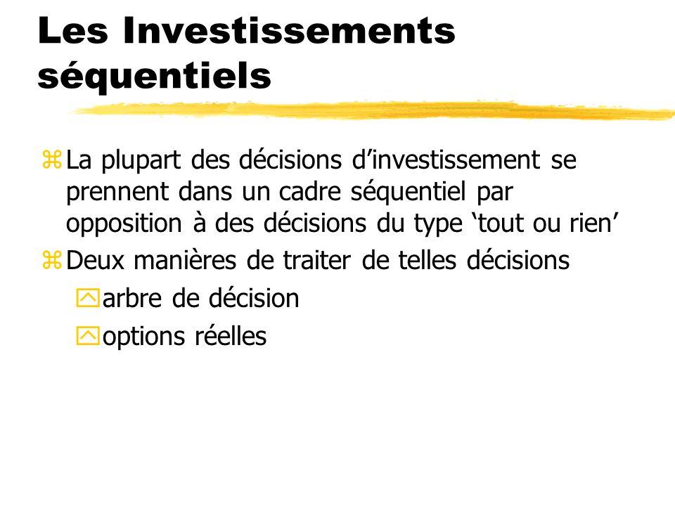 Les Investissements séquentiels