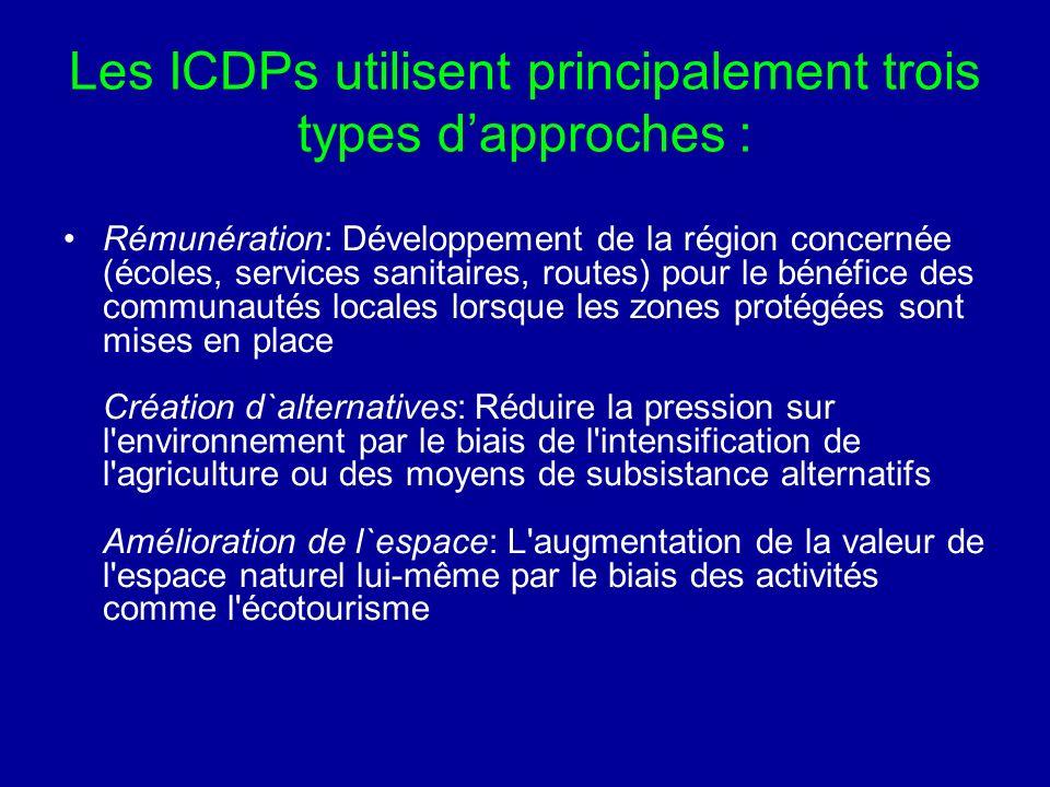 Les ICDPs utilisent principalement trois types d'approches :