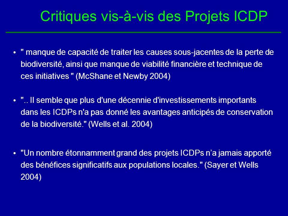 Critiques vis-à-vis des Projets ICDP