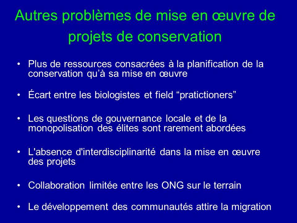 Autres problèmes de mise en œuvre de projets de conservation