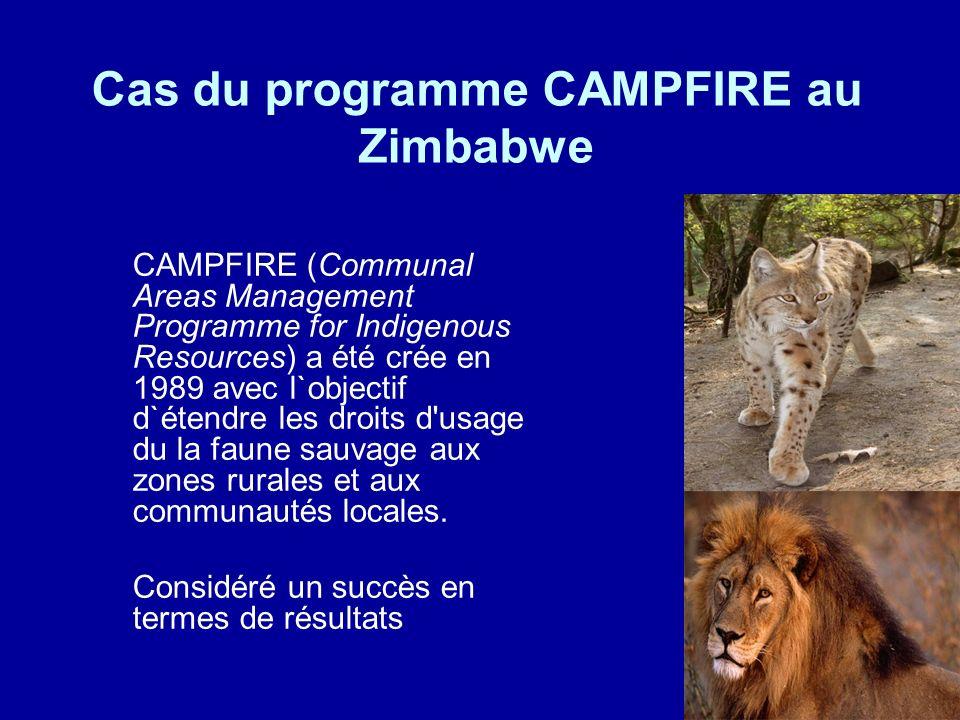 Cas du programme CAMPFIRE au Zimbabwe