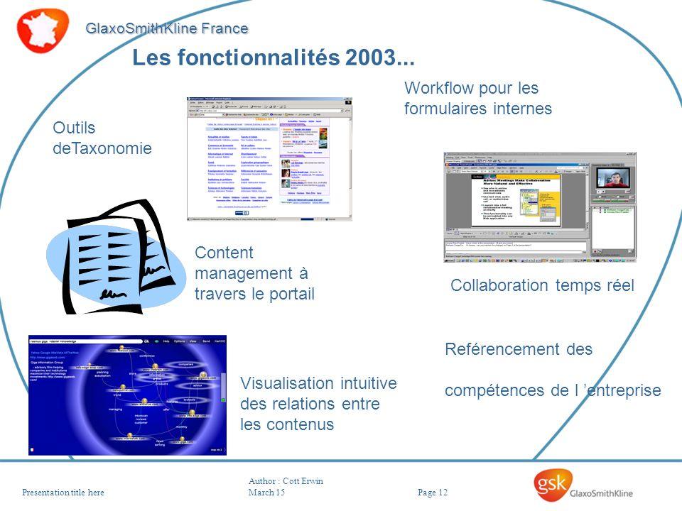 Les fonctionnalités 2003... Workflow pour les formulaires internes