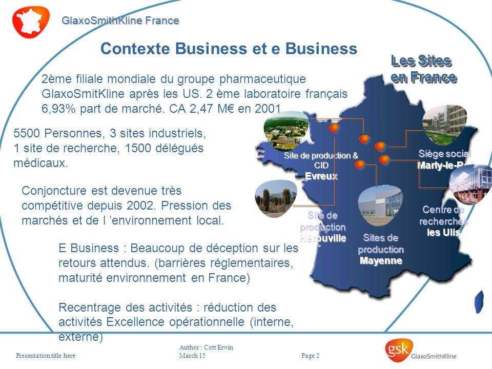 Contexte Business et e Business