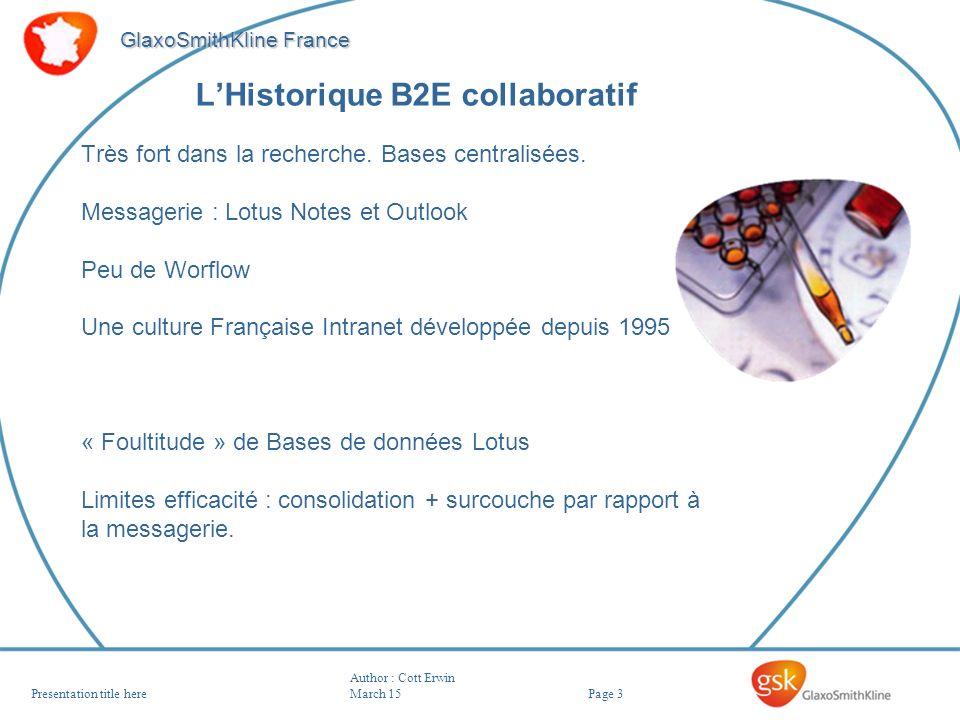 L'Historique B2E collaboratif