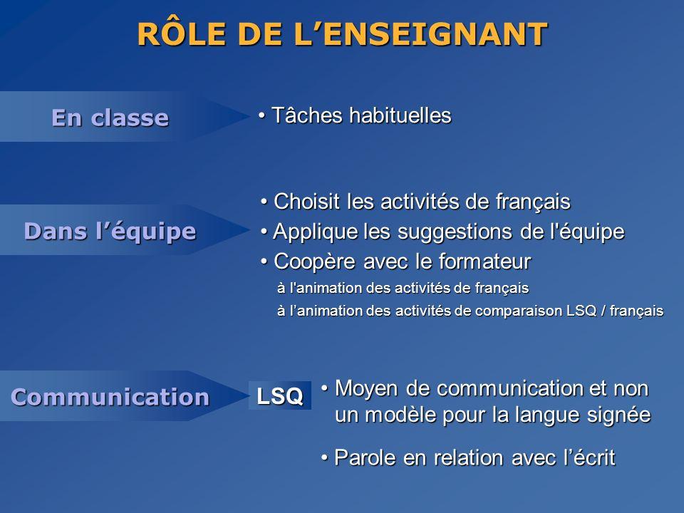 RÔLE DE L'ENSEIGNANT En classe Dans l'équipe Communication LSQ