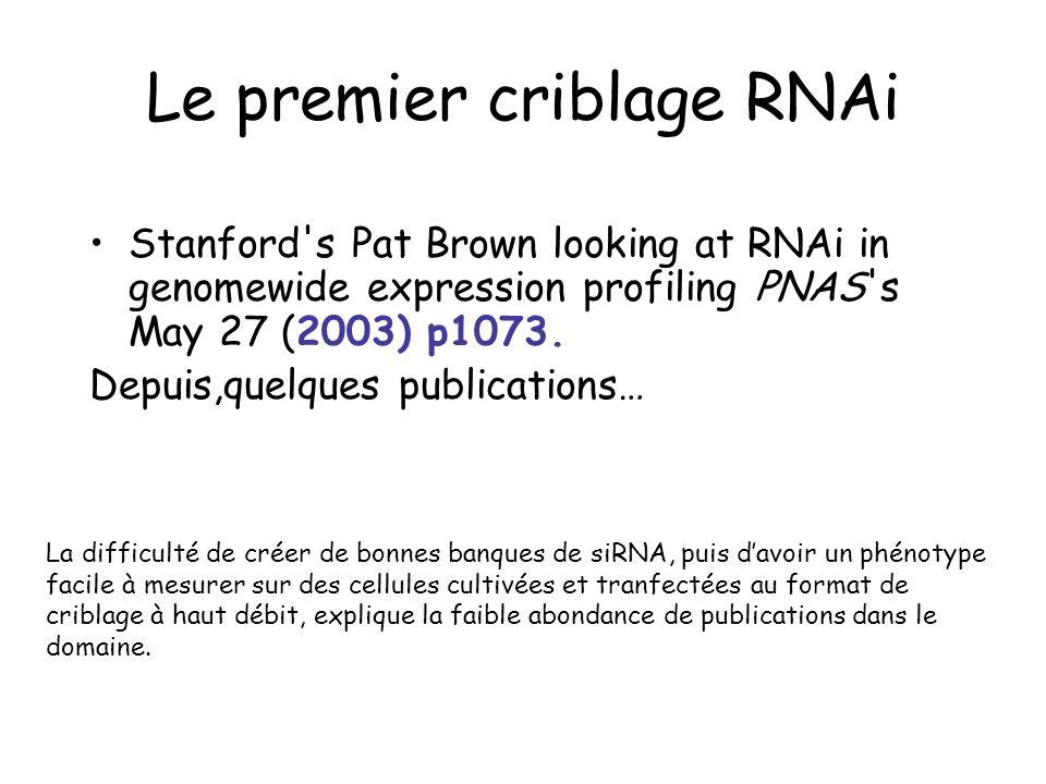 Le premier criblage RNAi
