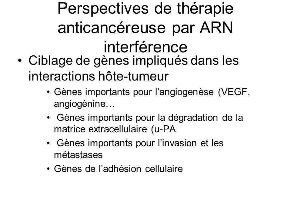 Perspectives de thérapie anticancéreuse par ARN interférence