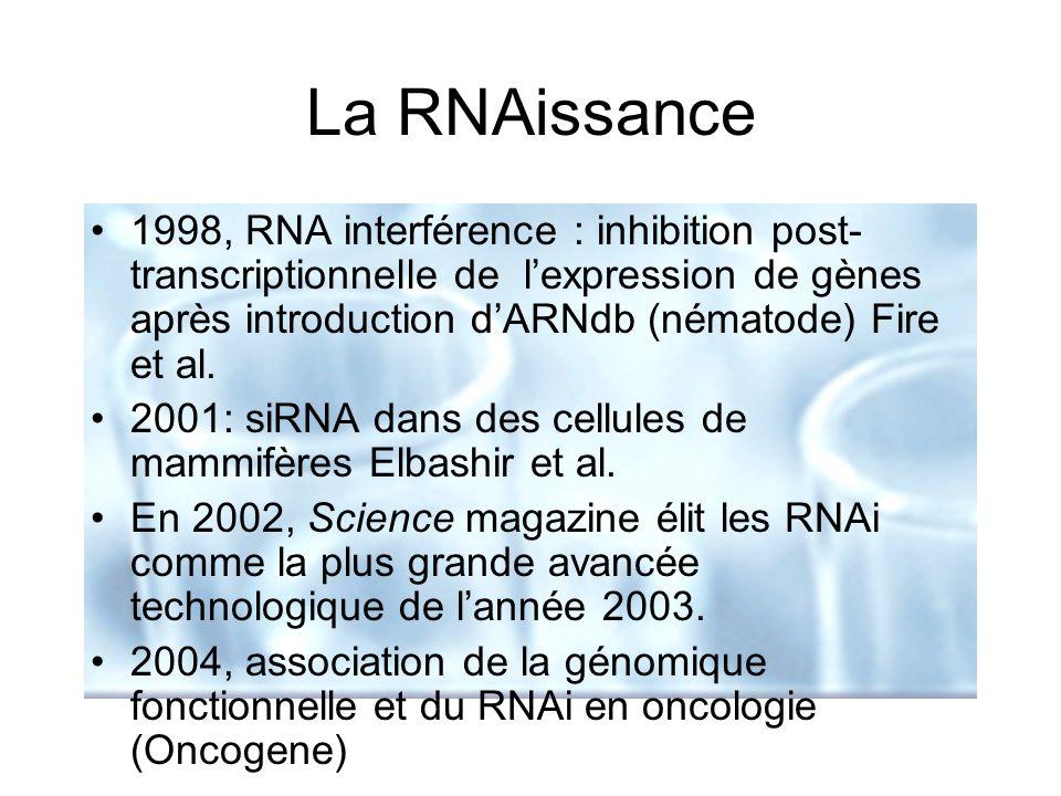 La RNAissance 1998, RNA interférence : inhibition post-transcriptionnelle de l'expression de gènes après introduction d'ARNdb (nématode) Fire et al.