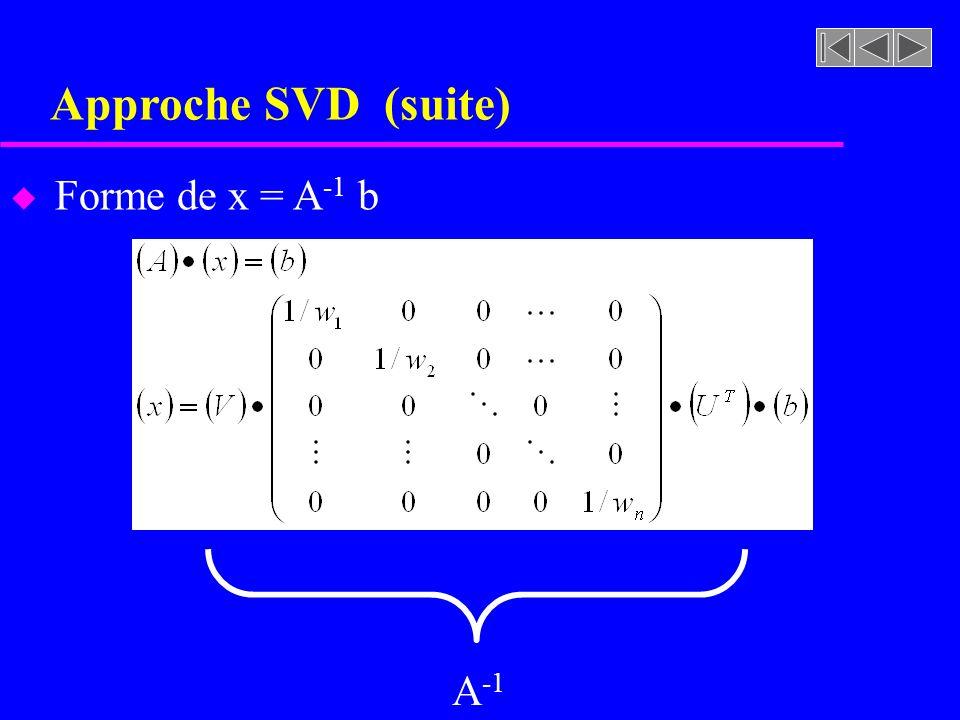 Approche SVD (suite) Forme de x = A-1 b A-1