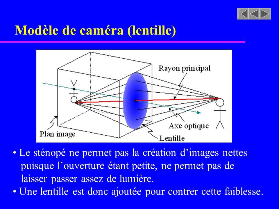 Modèle de caméra (lentille)