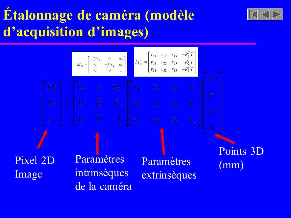 Étalonnage de caméra (modèle d'acquisition d'images)