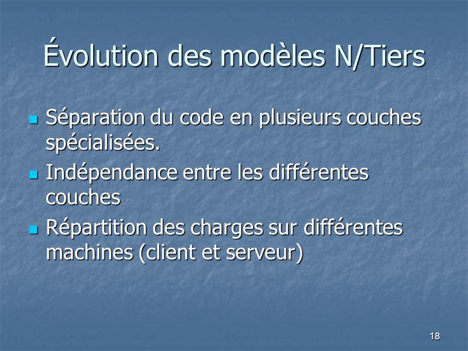 Évolution des modèles N/Tiers