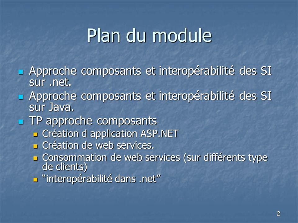 Plan du module Approche composants et interopérabilité des SI sur .net. Approche composants et interopérabilité des SI sur Java.