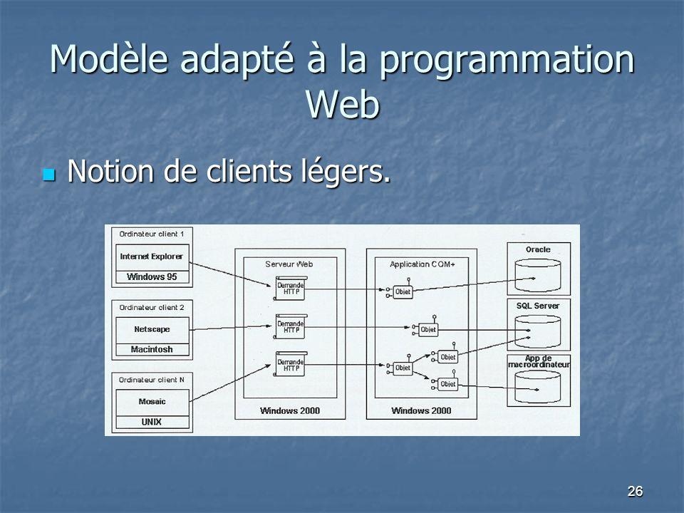 Modèle adapté à la programmation Web