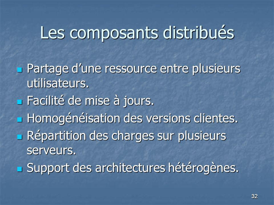 Les composants distribués