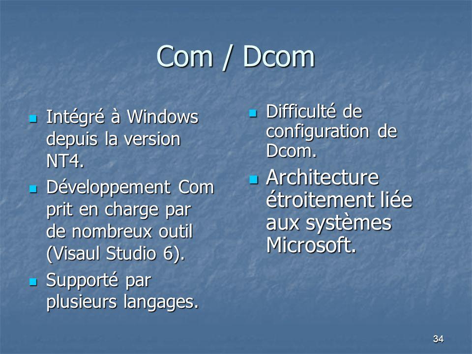 Com / Dcom Architecture étroitement liée aux systèmes Microsoft.