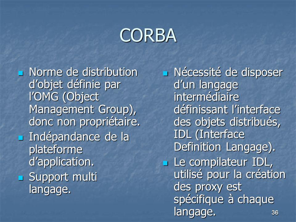 CORBA Norme de distribution d'objet définie par l'OMG (Object Management Group), donc non propriétaire.