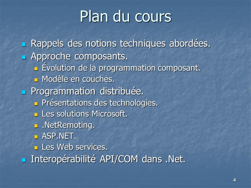 Plan du cours Rappels des notions techniques abordées.