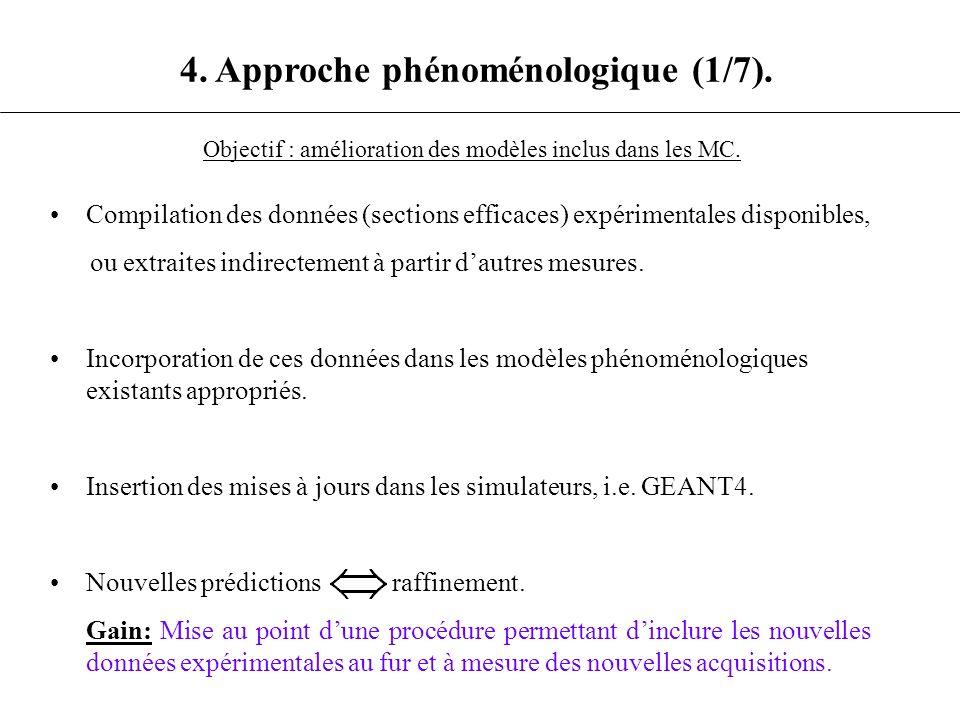 4. Approche phénoménologique (1/7).