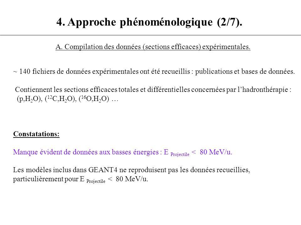4. Approche phénoménologique (2/7).