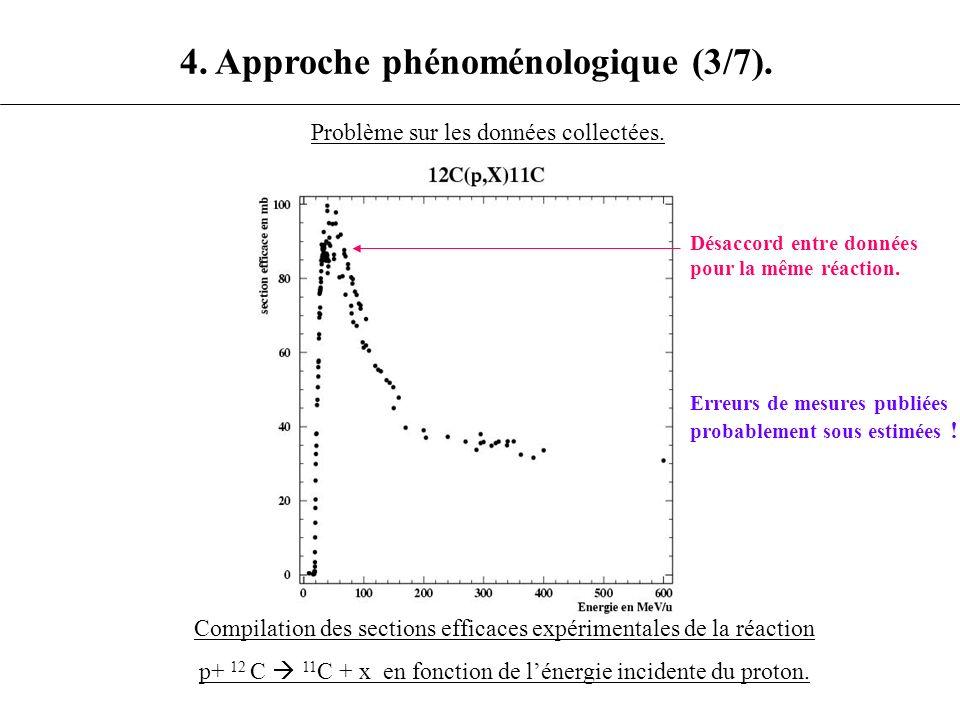 4. Approche phénoménologique (3/7).