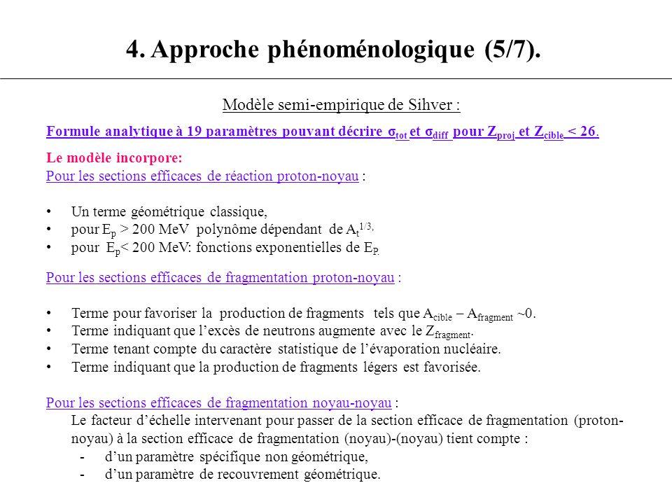 4. Approche phénoménologique (5/7).