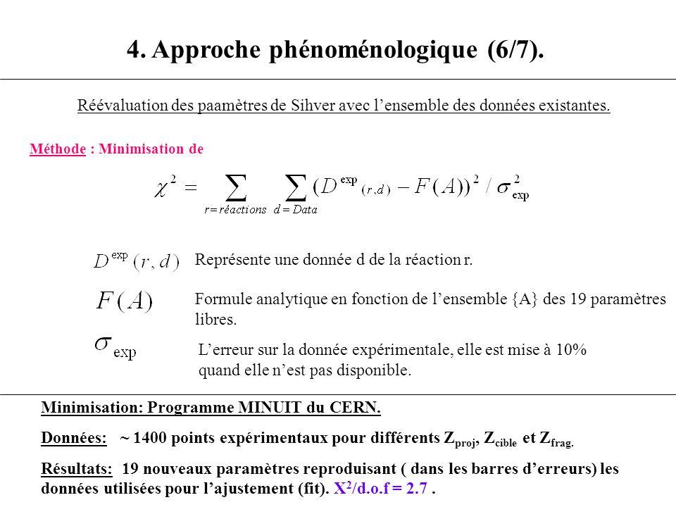 4. Approche phénoménologique (6/7).