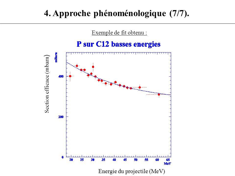 4. Approche phénoménologique (7/7).
