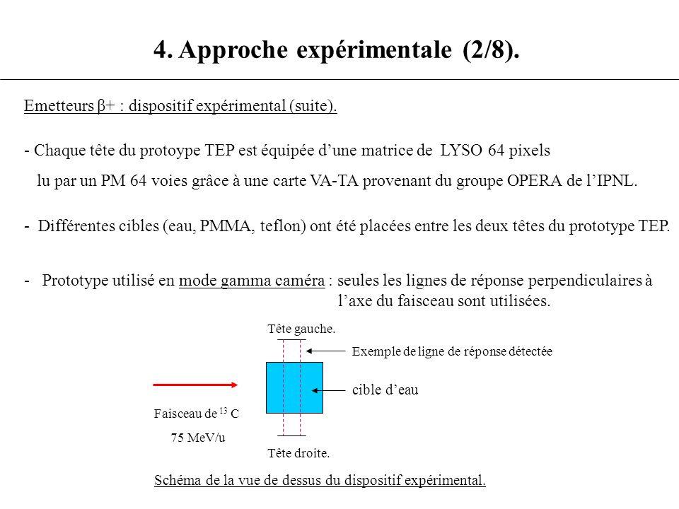 4. Approche expérimentale (2/8).