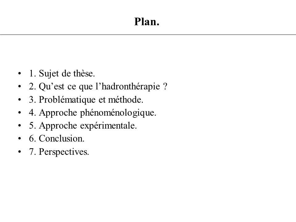 Plan. 1. Sujet de thèse. 2. Qu'est ce que l'hadronthérapie