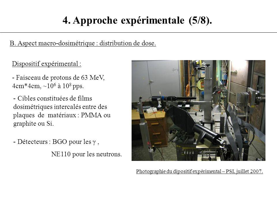 4. Approche expérimentale (5/8).