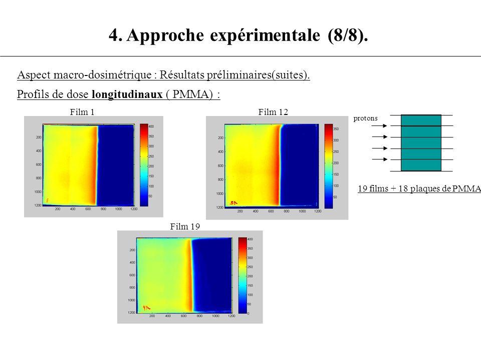 4. Approche expérimentale (8/8).
