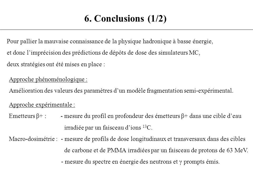 6. Conclusions (1/2) Pour pallier la mauvaise connaissance de la physique hadronique à basse énergie,