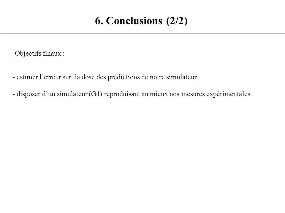 6. Conclusions (2/2) Objectifs finaux :
