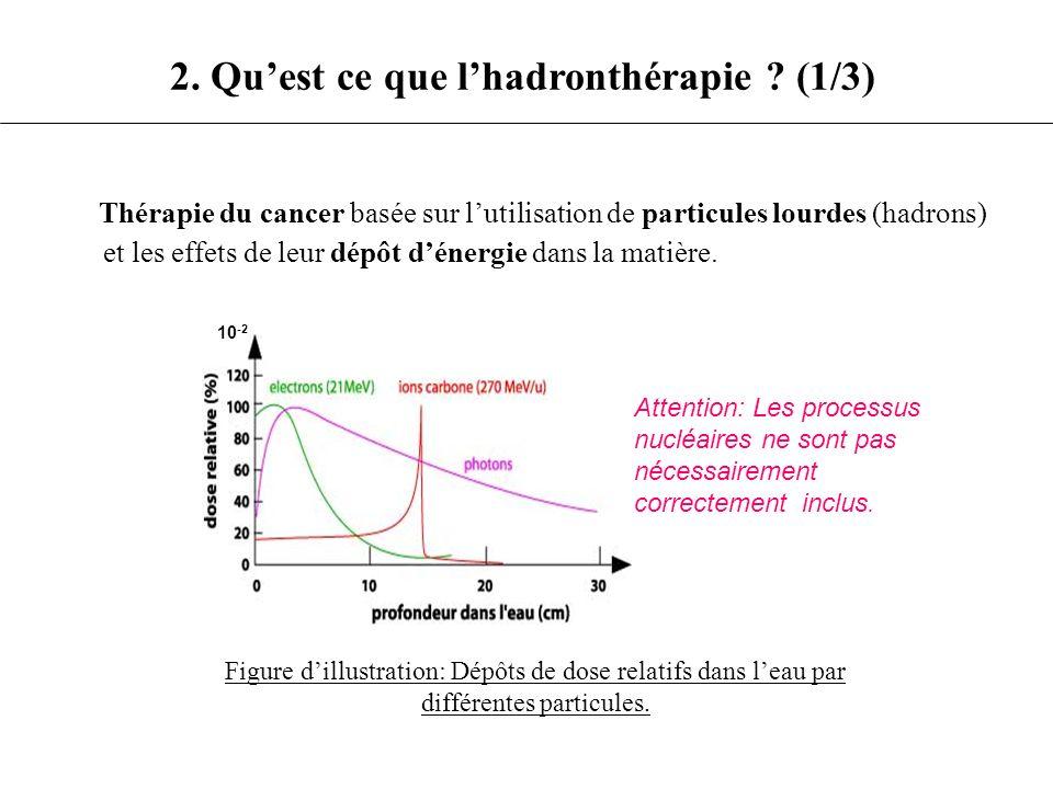 2. Qu'est ce que l'hadronthérapie (1/3)