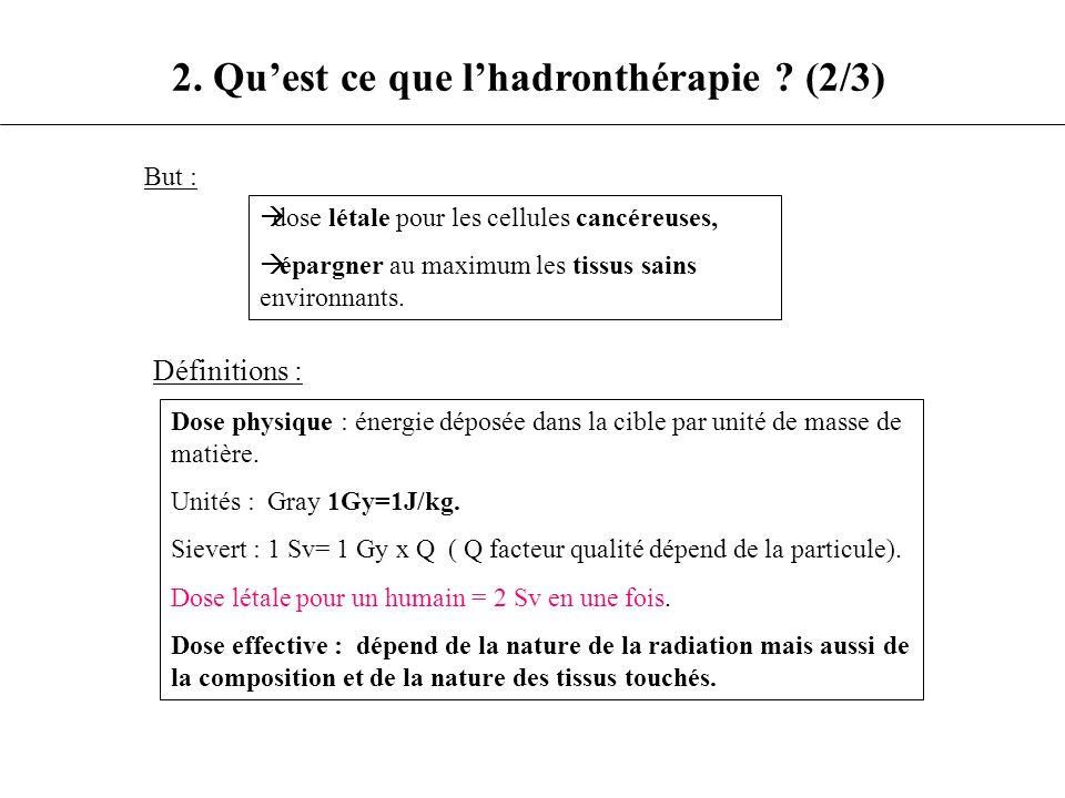 2. Qu'est ce que l'hadronthérapie (2/3)