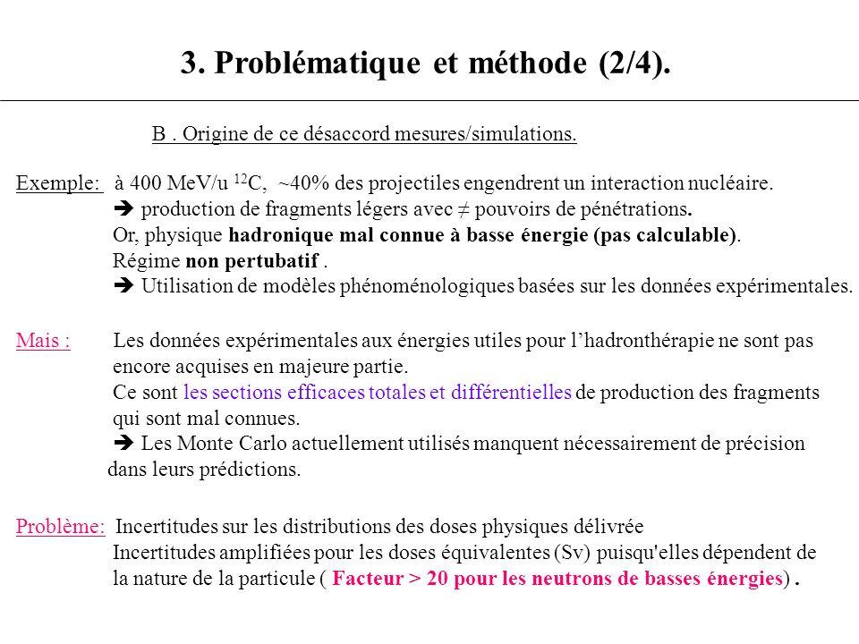 3. Problématique et méthode (2/4).