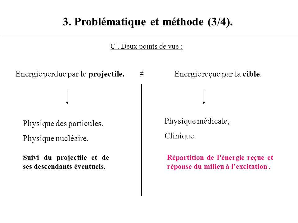 3. Problématique et méthode (3/4).