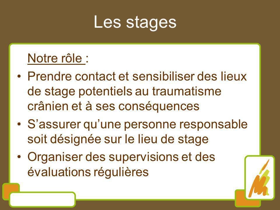 Les stages Notre rôle : Prendre contact et sensibiliser des lieux de stage potentiels au traumatisme crânien et à ses conséquences.