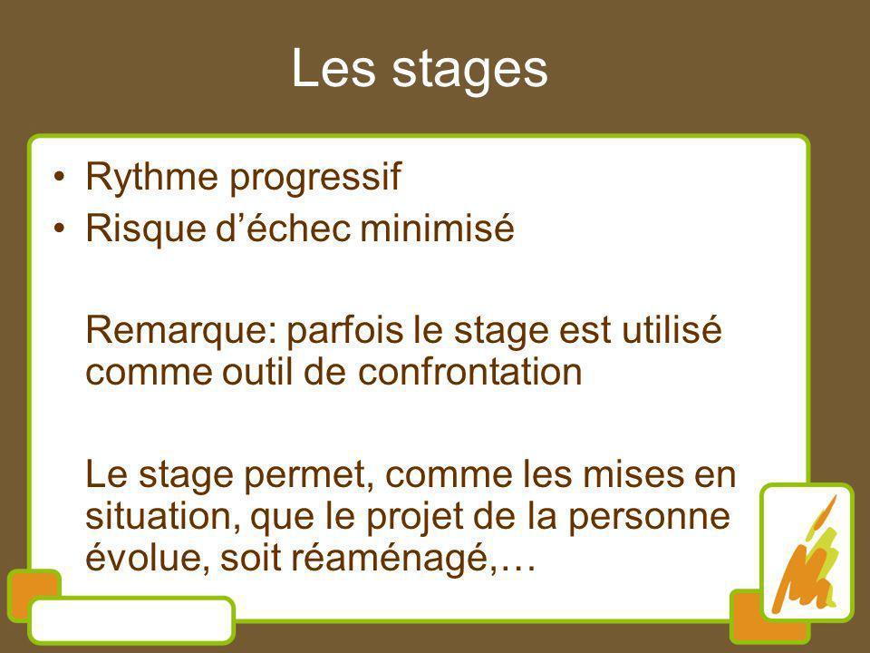 Les stages Rythme progressif Risque d'échec minimisé