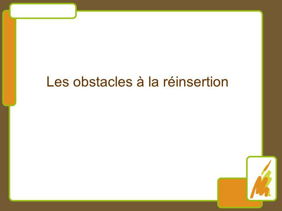 Les obstacles à la réinsertion