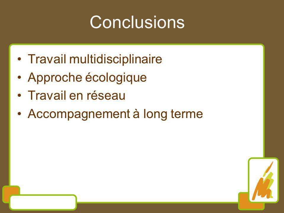 Conclusions Travail multidisciplinaire Approche écologique