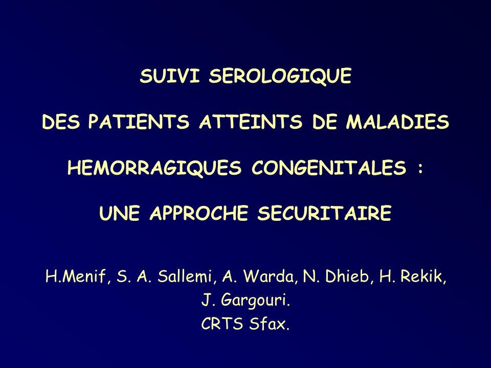 H.Menif, S. A. Sallemi, A. Warda, N. Dhieb, H. Rekik,