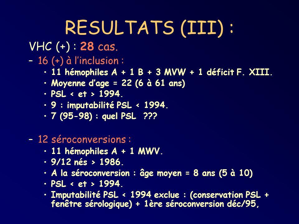 RESULTATS (III) : VHC (+) : 28 cas. 16 (+) à l'inclusion :
