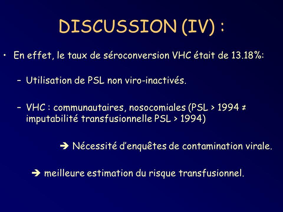 DISCUSSION (IV) : En effet, le taux de séroconversion VHC était de 13.18%: Utilisation de PSL non viro-inactivés.