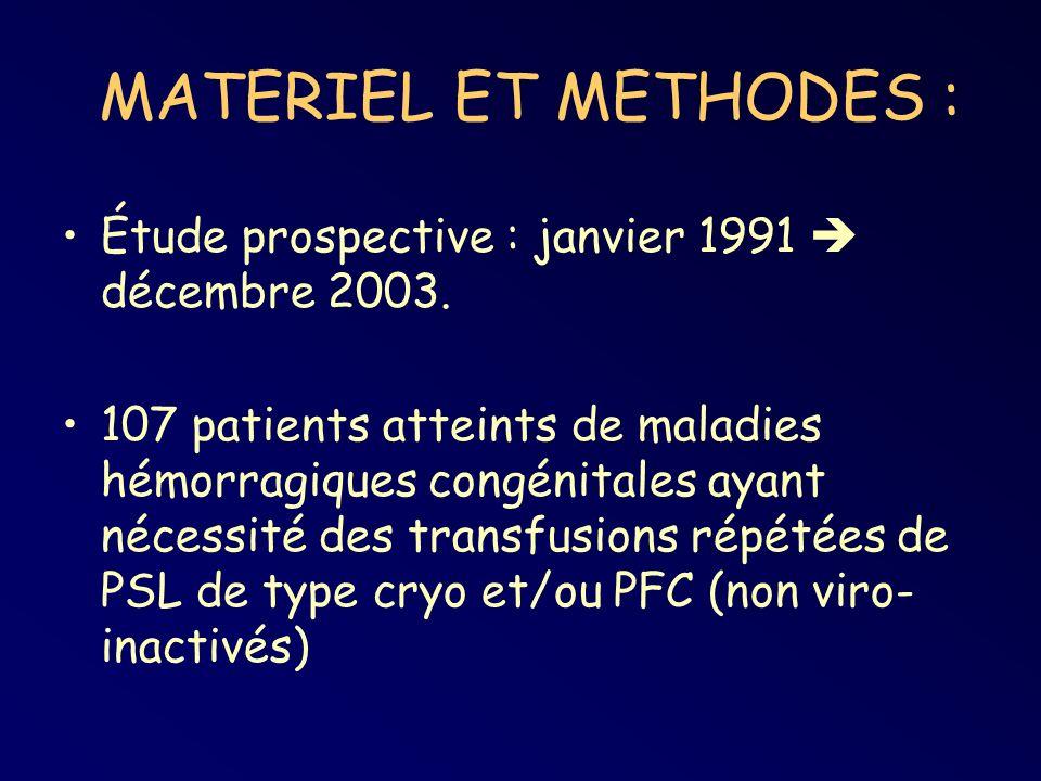 MATERIEL ET METHODES : Étude prospective : janvier 1991  décembre 2003.